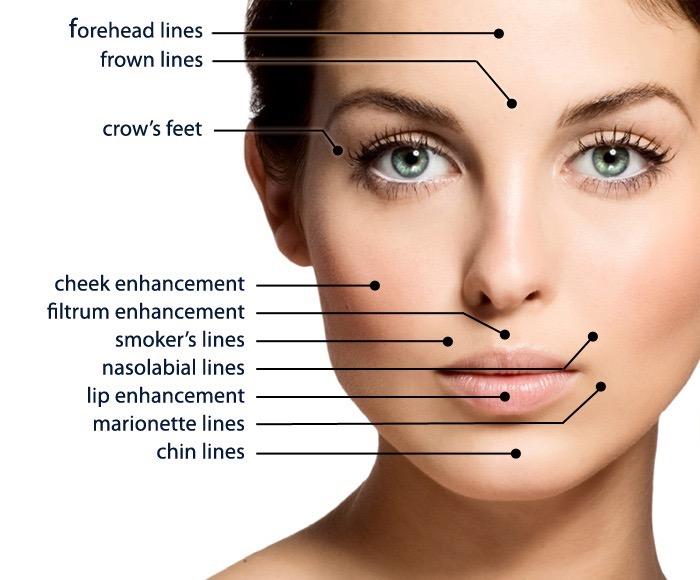 https://www.transpire-surgery.co.uk/wp-content/uploads/2021/02/Dermal-Fillers-image.jpg